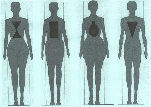 What is your Body Type saying about your Hormones?