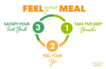 Feel-your-meal-process