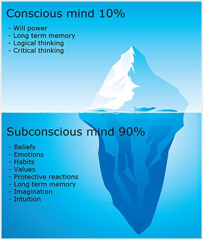 Upgrade your sub-conscious